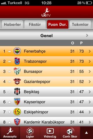 iphoneturkey biz digiturk ligtv 03 - iPhone Kullan�c�lar�na Digiturk LigTV Uygulamas� ile Futbol Cebimizde