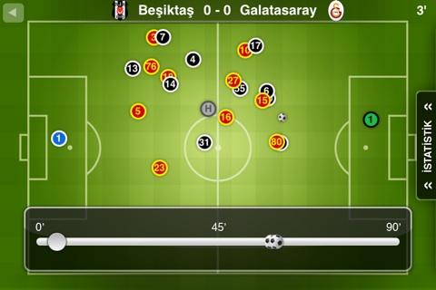 iphoneturkey biz digiturk ligtv 15 - iPhone Kullan�c�lar�na Digiturk LigTV Uygulamas� ile Futbol Cebimizde